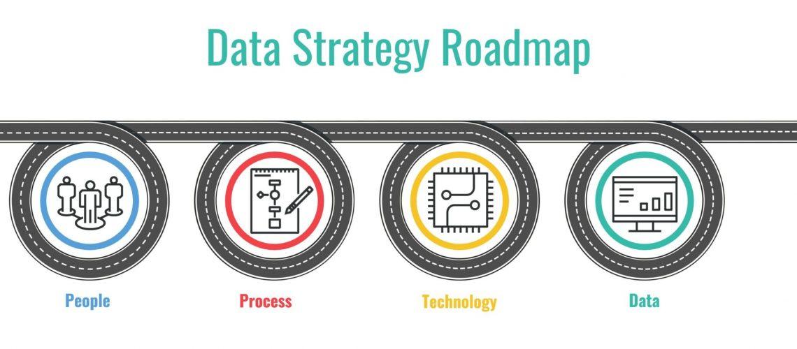 Data Strategy Roadmap graphic